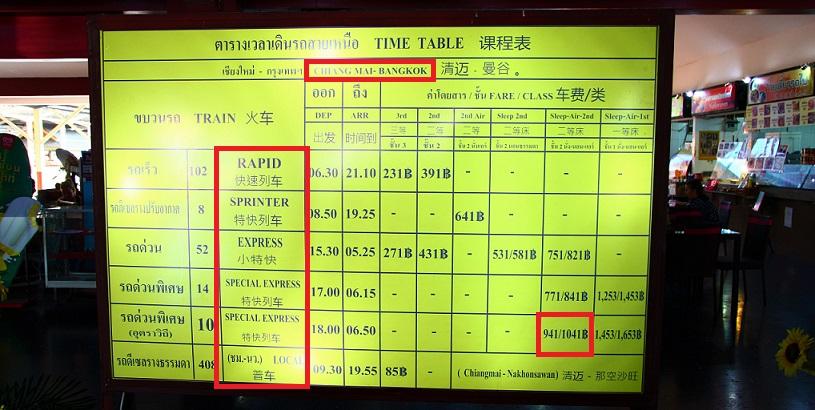 タイのチェンマイ駅からバンコク駅までの時刻表