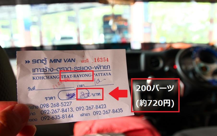 トラートバスターミナルからバンペー港方面へ向かうミニバスは200バーツ