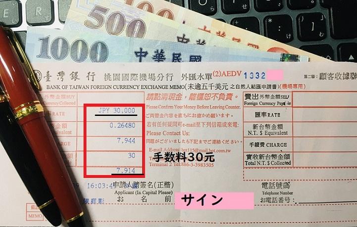 台北桃園空港の日本語が通じる臺灣銀行で日本円から台湾元に両替した領収書