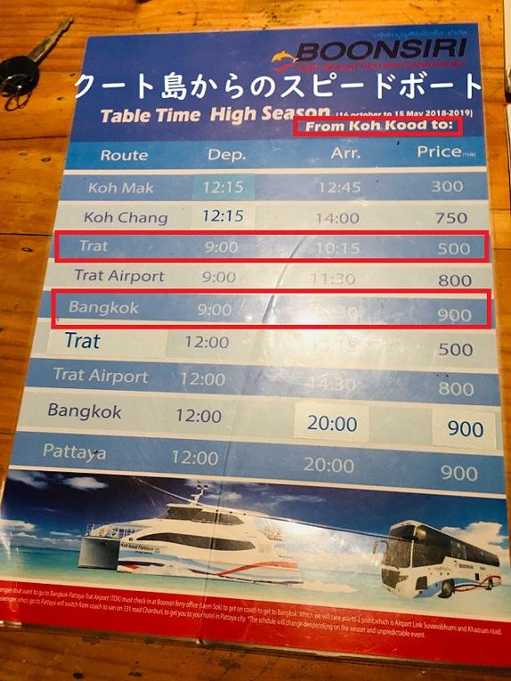 クート島からの帰り道のチケットの種類とタイムテーブル
