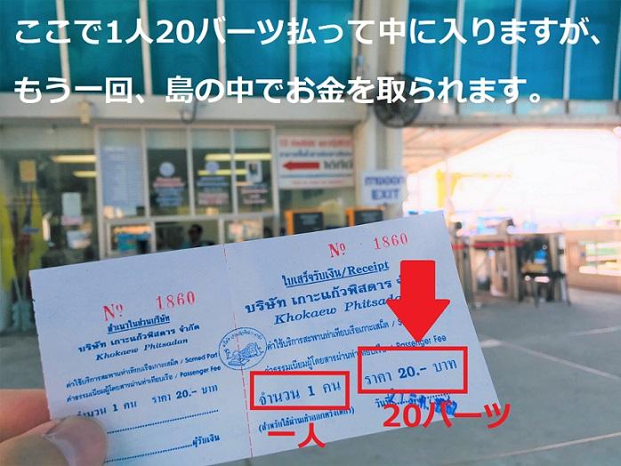 サメット島のナダン港の入り口でまず20バーツ払うチケット