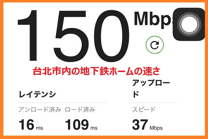 台湾の旅行者向けの遠傅電信のSIMカードの驚異的なスピード