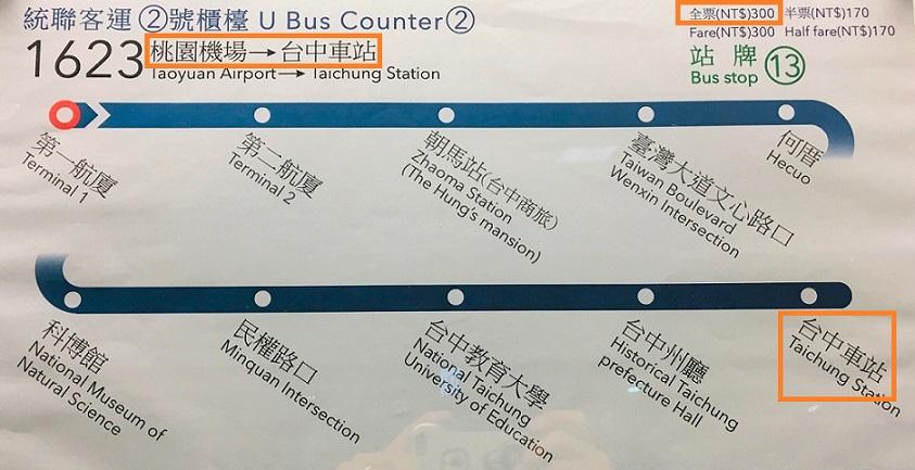 台北桃園空港から台中市までの路線図