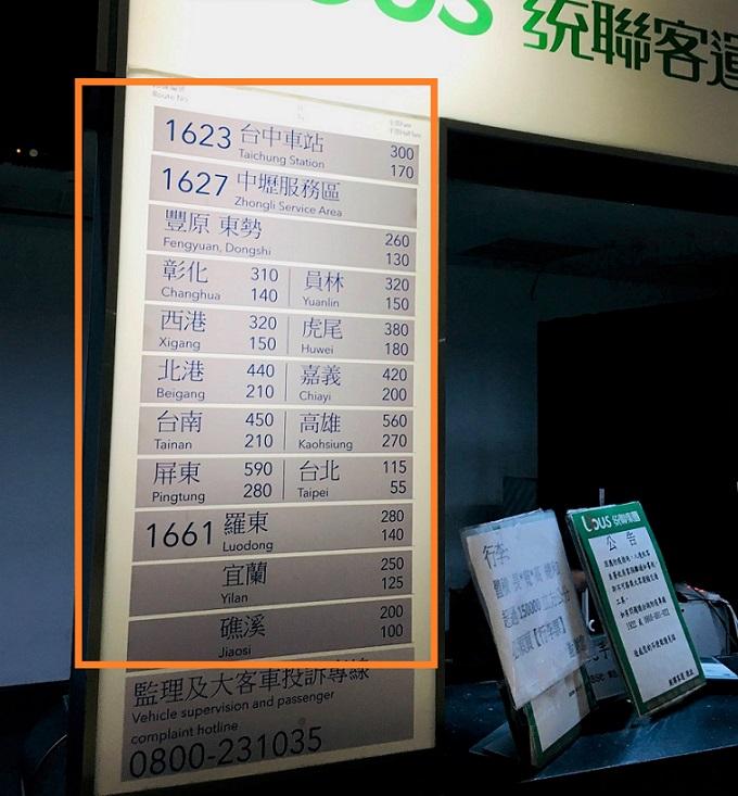 台北桃園空港から台湾各地へのバスの価格表