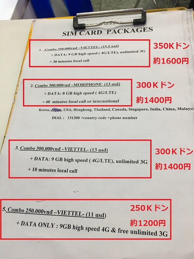 ベトナムの旅行用SIMカードは比較的安い|空港の価格表
