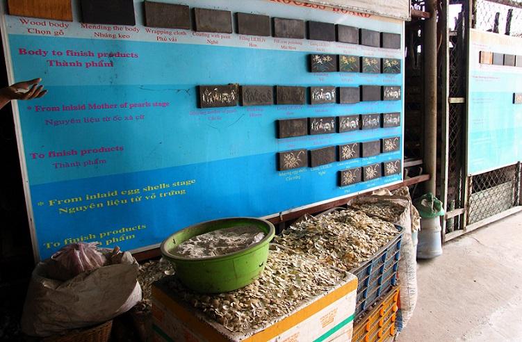 ホーチミンの螺鈿細工の工場の工程の説明写真|ベトナム旅行